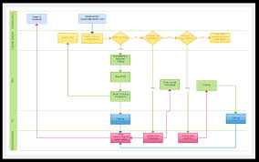 best images of workflow diagram software free   workflow diagram    diagram workflow flow chart template