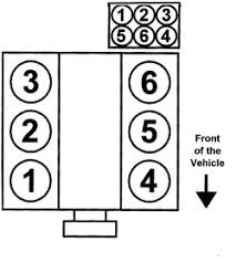 2005 nissan frontier 4 0 firing order vehiclepad 2007 nissan cylinder diagram for nissan 4 0 engine cylinder home wiring diagrams