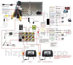 car dvd wiring search for wiring diagrams \u2022 pioneer car dvd wiring diagram at Pioneer Dvd Wiring Diagram