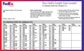 Fedex Shipping Quote Interesting Fedex Shipping Quote Best Fedex Freight Tries To Simplify Shipping