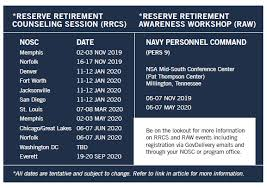 Military Retirement Pay Chart 2020 Reserve Non Regular Retirements