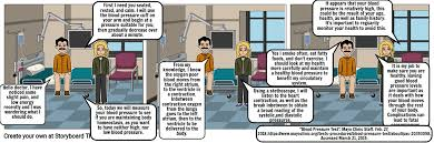 Mayo Clinic Blood Pressure Chart By Age Blood Pressure Storyboard Par Be044e67