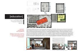 Interior Design Portfolio Ideas interior design portfolio images photos interior design portfolio