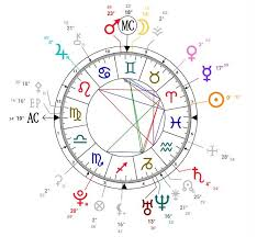 Free Natal Chart Via Astrotheme Com Aries Sun Virgo