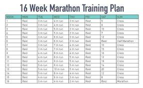 Workout Plan Sheet Training Package Template Elegant Blank Weight Lifting Chart