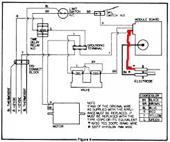 rv hot water heater switch wiring diagram wiring diagrams schematic rv gas hot water heater switch wiring diagram wiring diagram libraries rv propane heater wiring diagram