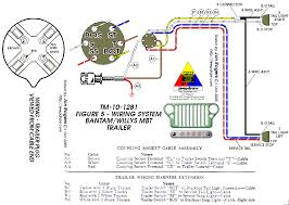 trailer 1 4ton willys bantam part colours colors wiring diagram
