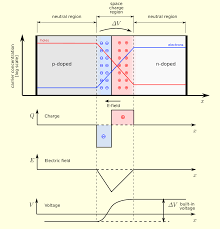 Diode Equivalent Chart Mechanics Of Materials