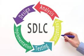 Agile Software Development Principles Patterns And Practices 6 Basic Sdlc Methodologies Robert Half
