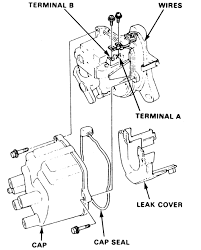honda civic distributor wiring diagram wiring diagram and 1990 acura integra distributor wiring image about
