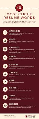 10 Most Cliche Resume Phrases Red Letter Resumes Professional