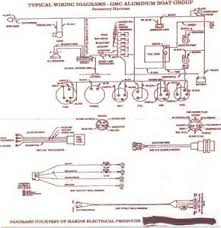 wiring diagrams of 1998 hurricane boat wiring discover your 1992 Tracker Boat Wiring Diagram tracker boat wiring diagram tracker free wiring diagrams, wiring diagram Bass Tracker Boat Wiring Diagram