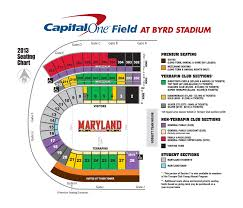Uofl Football Stadium Seating Chart Maryland Football Stadium Seating Google Search Stadium