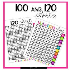 100 Chart Poster Hundreds Chart Posters Free