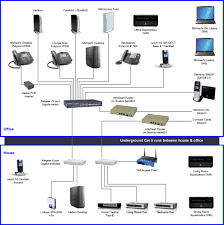 directv wiring diagrams swm images home network wiring diagram home get image about wiring diagram