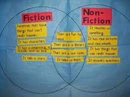 Fiction Vs Nonfiction Venn Diagram Teaching Venn Diagrams Along With Fiction Vs Nonfiction Nice Signs