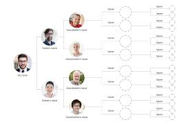 Family Tree Chart Freeware 014 Family Tree Chart Maker Templates Template Incredible