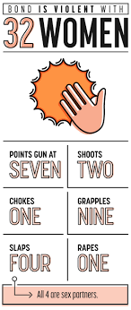 James Bond Comparison Chart 5 Charts That Will Make You Feel Terrible For Bond Girls