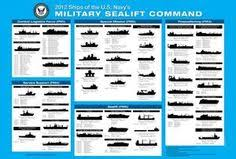 Military Sealift Command Pay Chart 2018 39 Best Military Sealift Command Images In 2019 Military