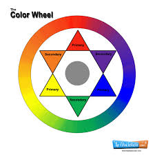 Colour Wheel Chart Colors Color Wheel Chart For Teachers And Students