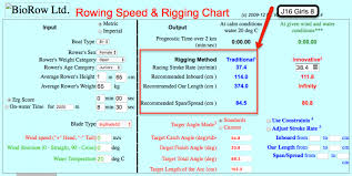 Rigging Chart How To Rig A J16 Girls Rowing Eight Rowperfect Uk