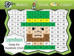 What Is Your Leprechaun Name Chart Leprechaun Hundreds Chart Fun Watch Think Color Game