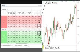 Dollar Yen Live Chart Usd Jpy Chart