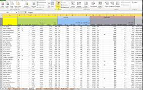 Excel Statistics Template Statistics Excel Spreadsheet Maxresdefault How To Use The Stats Page