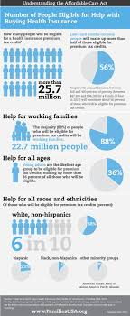 number of people eligible for help with ing health insurance under the affordable care act infographic