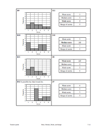 activity where students match graphs