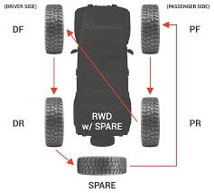 Sweep Tire Chart Rotating Your Jeep Tires Why Is It So Important Quadratec