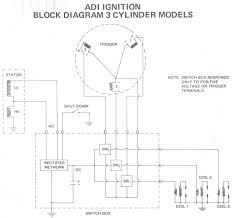 trigger and stator difference and how to test page 1 iboats wiring jpg 94 6 kb 2 views