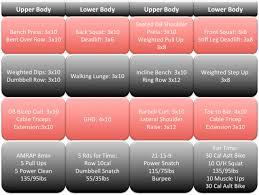 The 8 Week Crossfit Bodybuilding Hybrid Program Tier Three