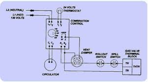 triple aquastat wiring diagram wiring diagram honeywell aquastat diagram image about wiring