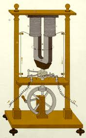 first electric generator. Ampère/Pixii\u0027s Generator First Electric O