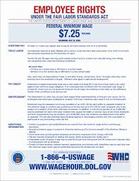 notices employee rights under the fair labor standards act