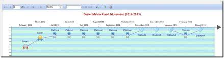 Unique Ssrs Reports Ms Dynamics Crm