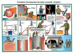 Техника безопасности при газовой сварке и резке металлов Схема техники безопасности при газовой сварке