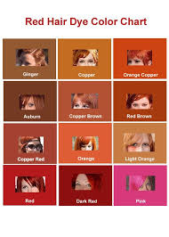 Orange Hair Colour Chart Im Actually More Light Orange But I Like Ginger In 2019