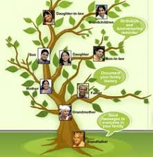 make a family tree online make a family tree with help from relatives family members