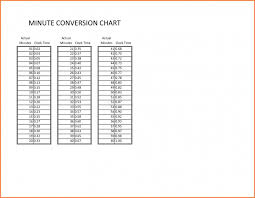 Time Clock Chart Conversion Top Time Clock Conversion For Payroll April Onthemarch Co