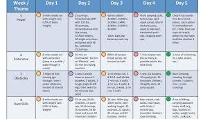 Workout Spreadsheet Tough Mudder Workout Spreadsheet Spreadsheet Collections