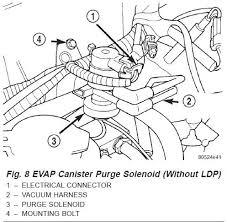 2000 explorer evap system diagram 2000 wiring diagram, schematic Ford Escape Evap System Diagram on 2000 explorer evap system diagram fordwiringdiagrams 2002 ford escape evap system diagram