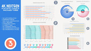 After Effects Corporate Templates 4k Nextgen Statistic Charts And Infographis Templates Pack Iii For After Effects