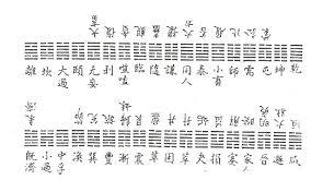 I Ching Chart Yijing Hu Yigui Inverse Chart Contemplating The I Ching