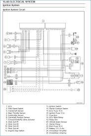 power commander 3 wiring diagram bestharleylinks info Portable Generator Wiring Diagram 05 636 ignition starting issue zx forums power mander wiring diagram