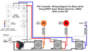 installing a pid style controller in a blaz n grill the following schematic is for installing a pid controller in a blaz n grill using three standard spdt toggle switches that will give you manual as well as