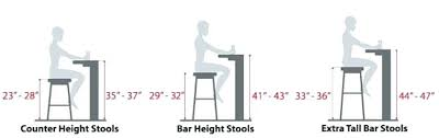 Bar stool height guide Table Bar Stool Heights Bar Stool Height Counter Marvelous Bar Stool Heights Counter Height Guide Fascinating Impressive Bar Stool Heights Schneidermans the Blog Schneidermans Furniture Bar Stool Heights Creative Idea Bar Stool Height For Inch Counter