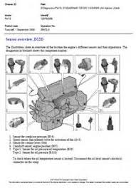 volvo d wiring diagram volvo wiring diagrams volvo d13 engine diagram volvo wiring diagrams