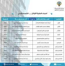 اوائل الثانوية العامة 2021 الكويت بالأسماء العلمي والأدبي والديني